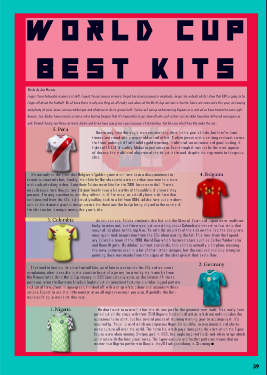 Best Kits